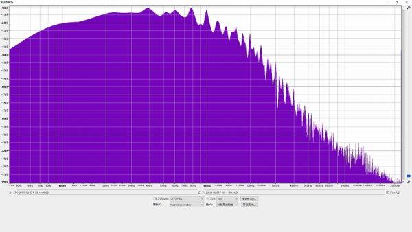 714-AE200リアピックアップ周波数特性