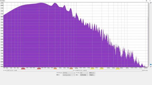 HLB&HLNハーフトーン ハムバッカーモード 周波数特性