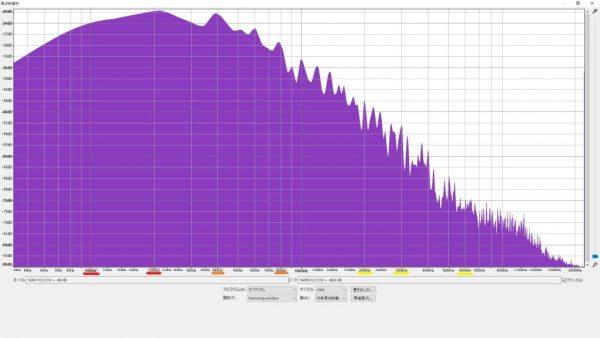 HLN ハムバッカーモード 周波数特性