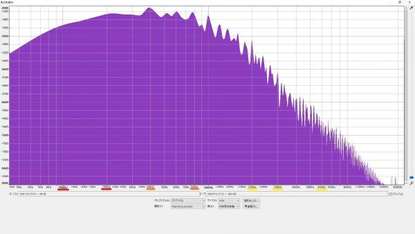 4デュアルダブルコイル Amazon 4コイルハムバッカーモード周波数特性