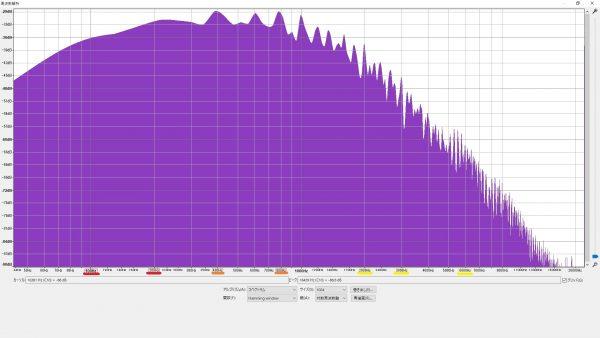 4デュアルダブルコイル Amazon 2コイルシングルハムバッカーモード周波数特性