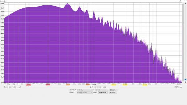Wilkinson WVP-SB スチールブロック 周波数特性