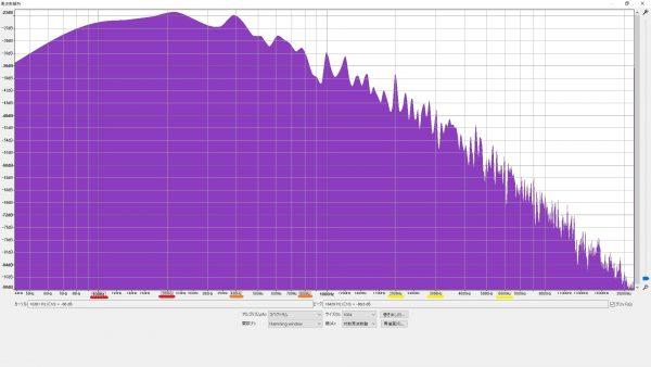 PLAYTECH ST250SSH フロントピックアップ周波数特性