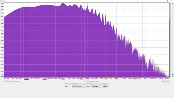 SY250SSH スチールイモネジ 周波数特性