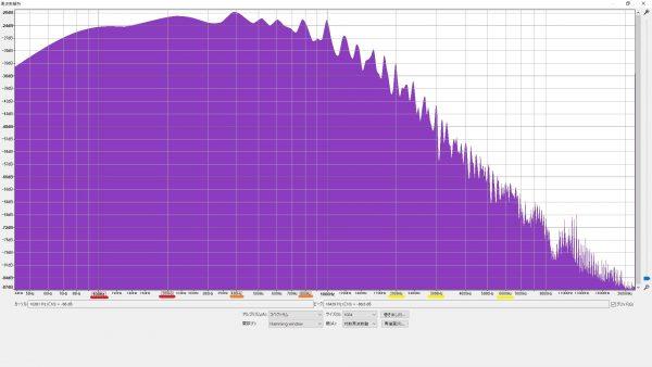 SY250SSH ステンレスイモネジ 周波数特性