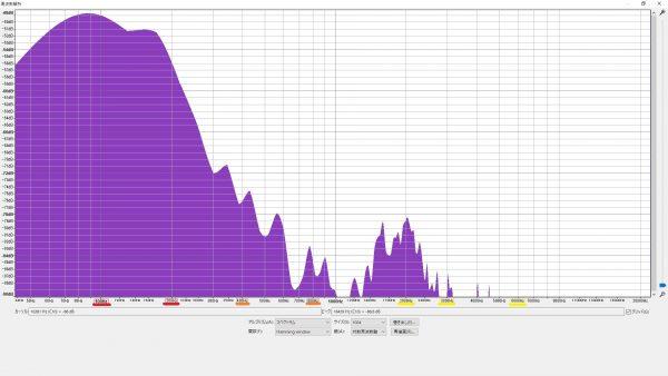 MV50-CR Rock MOD前 ノイズ周波数特性