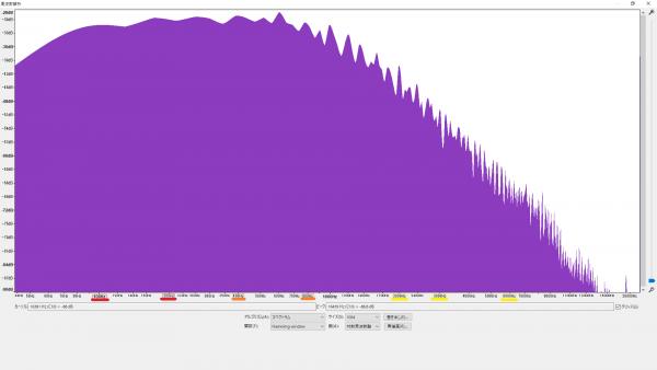 Amazonベーシック ティアドロップ ナイロン 0.58mm 紫 周波数特性