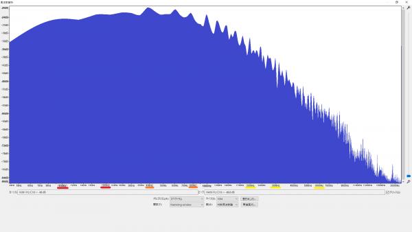 AGS-803XLの周波数特性