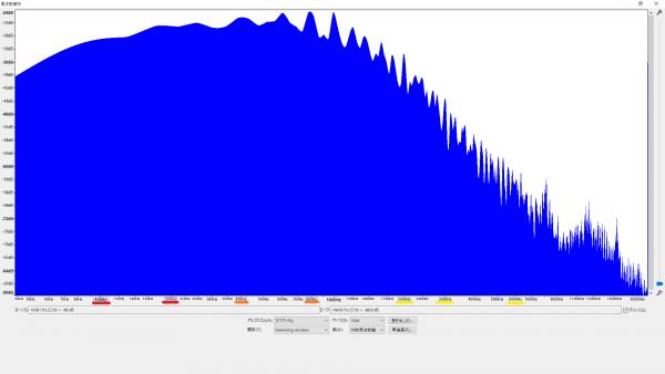 Creatifinity Parts CTSC-2取付け後の周波数特性