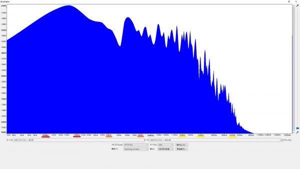 Seymour Duncan JB Model クリーン 周波数特性