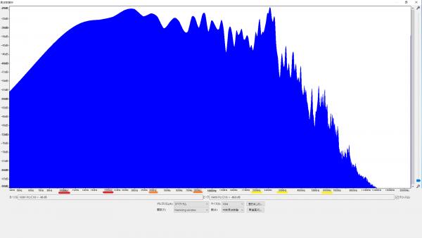 SEYMOUR DUNCAN STHR-1b クリーン 周波数特性
