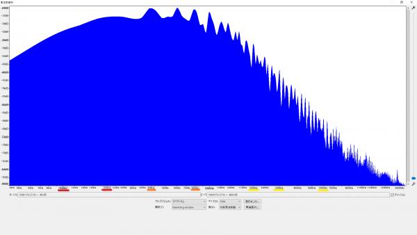 ZUWEI テレキャスタータイプ ピックアップ 周波数特性