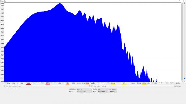 SEYMOUR DUNCAN SHPR-1b クリーン 周波数特性