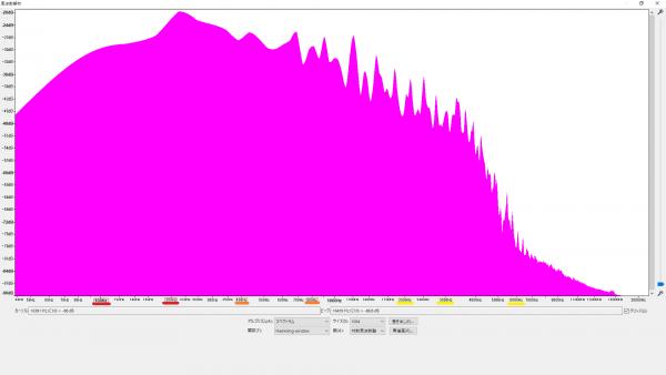 SEYMOUR DUNCAN SHPR-1b クリーン シリーズ 周波数特性