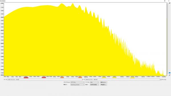 トゥルーバイパス1台分の信号劣化 周波数特性