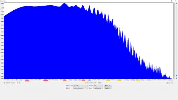 クリーンブースター 周波数特性