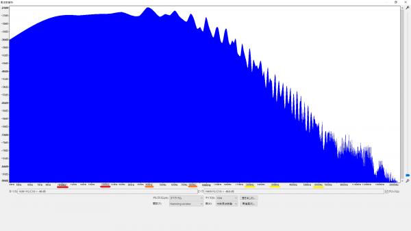 GOTOH SP の周波数特性