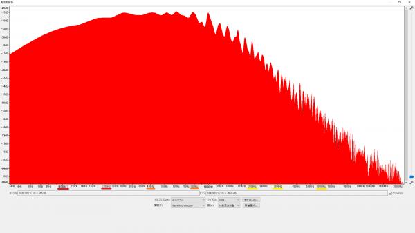 Affinity標準プレート 周波数特性