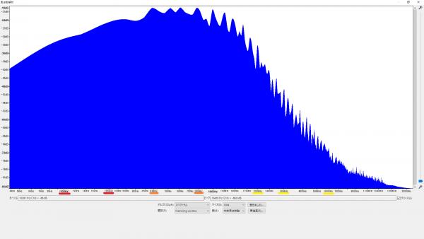 DANELECTRO HONEYTONE N-10 AQUA クリーンMOD後 周波数特性