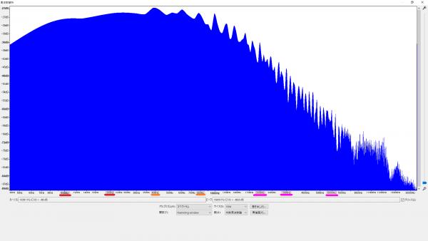 Yibuy ライトブルーハムバッカーセット 周波数特性 ハムバッカーモード ブリッジ