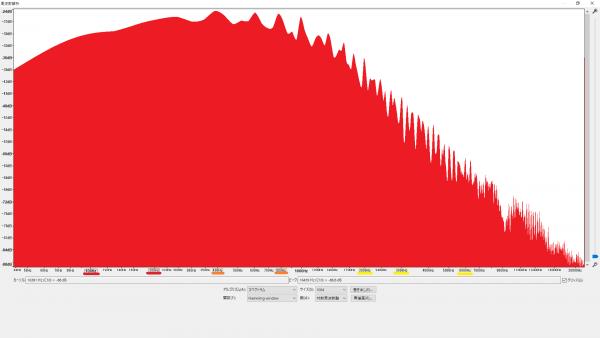 Acepro AE-204 スチールサドル 周波数特性とサスティーン