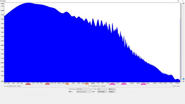 VOX Pathfinder10 + HMX Pb-Dol. クリーン 周波数特性