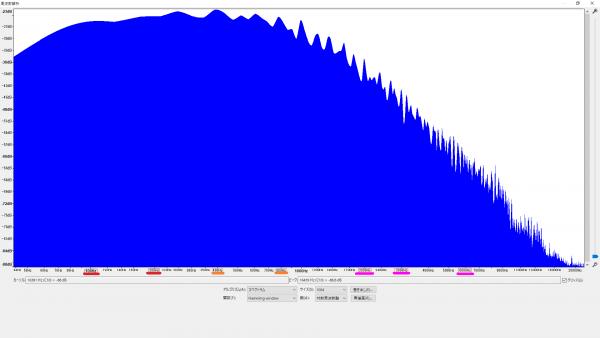 ALPHA / ALP-250A 周波数特性