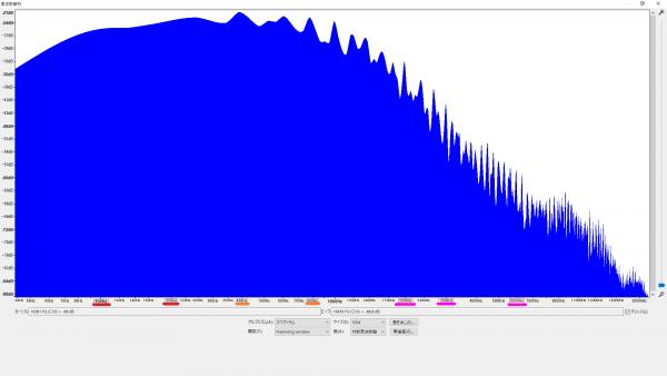 1.ブリッジ / ハムバッカー / クリーン 周波数特性