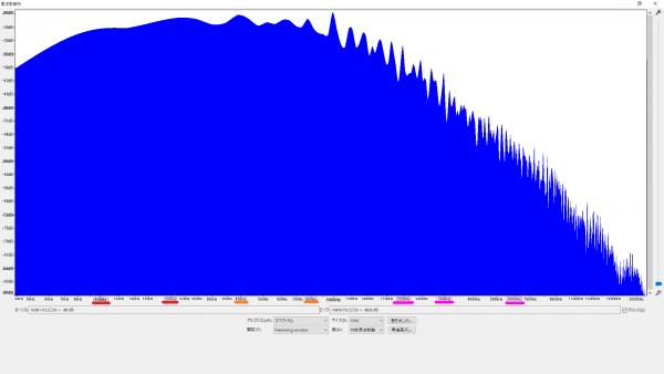 2.ブリッジ / コイルタップ / クリーン 周波数特性