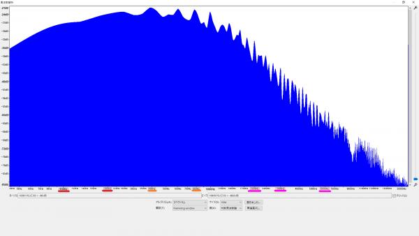 サウンドチェック スチールサドル 周波数特性