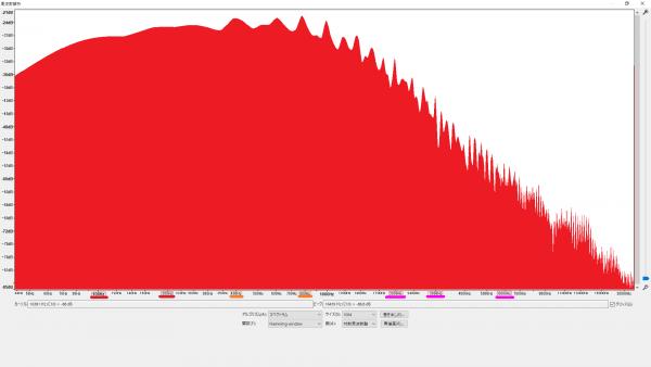 サウンドチェック GOTOH S11 ブラスサドル 風激安サドル 周波数特性