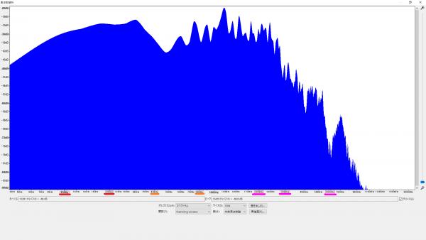 Seymour Duncan Custom Staggered SSL-5 クリーントーン ブリッジ 周波数特性