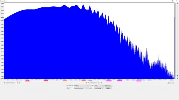 ロックナット ナットキャップ スチール(フラット) 周波数特性
