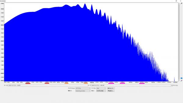 HOMELAND Everything Axe Set風 シングルサイズハムバッカーセット ブリッジ用周波数特性