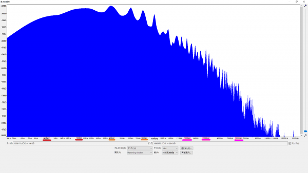 HOMELAND Everything Axe Set風 シングルサイズハムバッカーセット ミドル用周波数特性