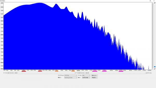 HOMELAND Everything Axe Set風 シングルサイズハムバッカーセット ネック用周波数特性