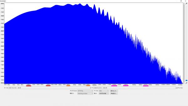 亜鉛合金タイガーネックプレート 交換前 周波数特性