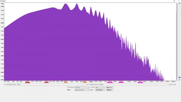 ZUWEI プリンス クラウドタイプ ブリッジピックアップ 周波数特性