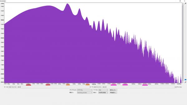 ZUWEI プリンス クラウドタイプ ネックピックアップ 周波数特性