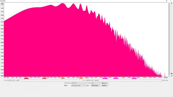 GOTOH / GE103B-T Cosmo Black 周波数特性の比較