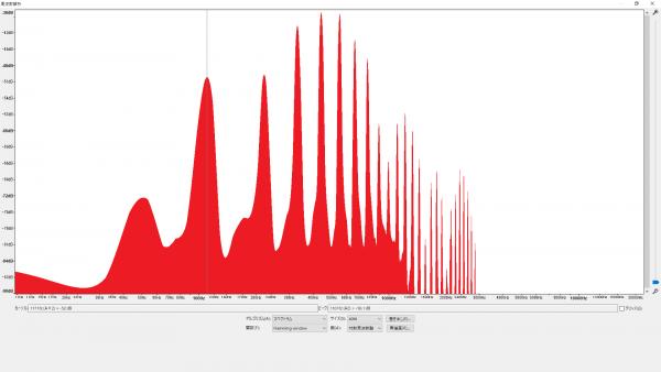 音質チェック 倍音特性の比較 (A2/110.00Hz) Creatifinity Parts ベルブラス インサートブロック [CT-66-6P]