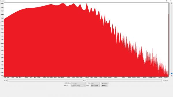 音質チェック 周波数特性の比較 Creatifinity Parts ベルブラス インサートブロック [CT-66-6P]