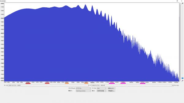 周波数特性の比較 小型で絶妙な家庭用ウクレレ サドル