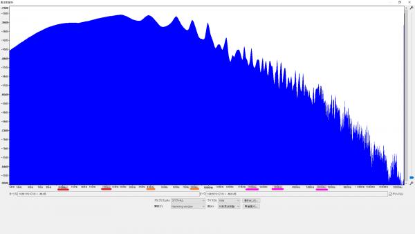周波数特性の比較 シングル ブリッジサドル