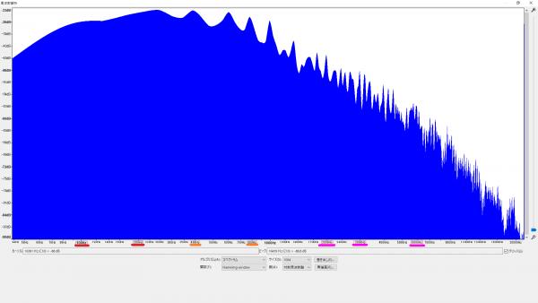 周波数特性の比較 シングル ブリッジサドル 音量補正